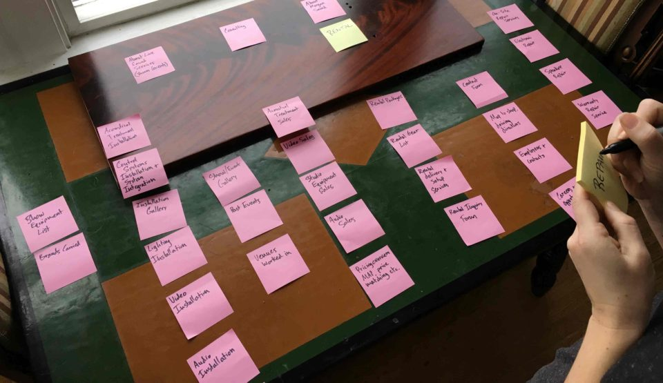 Card Sorting With Post-Its