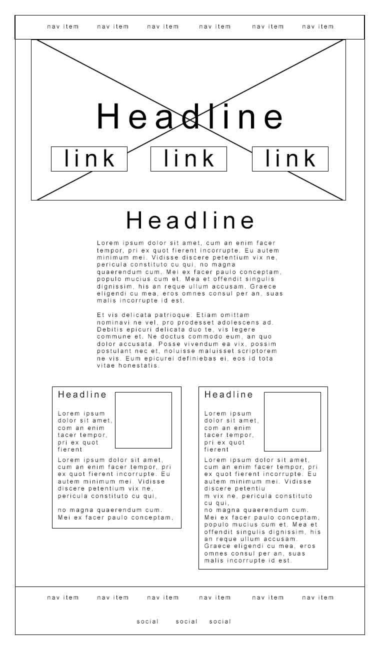 Inner page wireframe